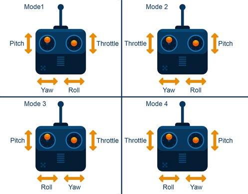 Remote_modes