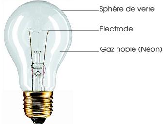 diy r alisation d 39 une boule plasma avec une ampoule incandescence. Black Bedroom Furniture Sets. Home Design Ideas